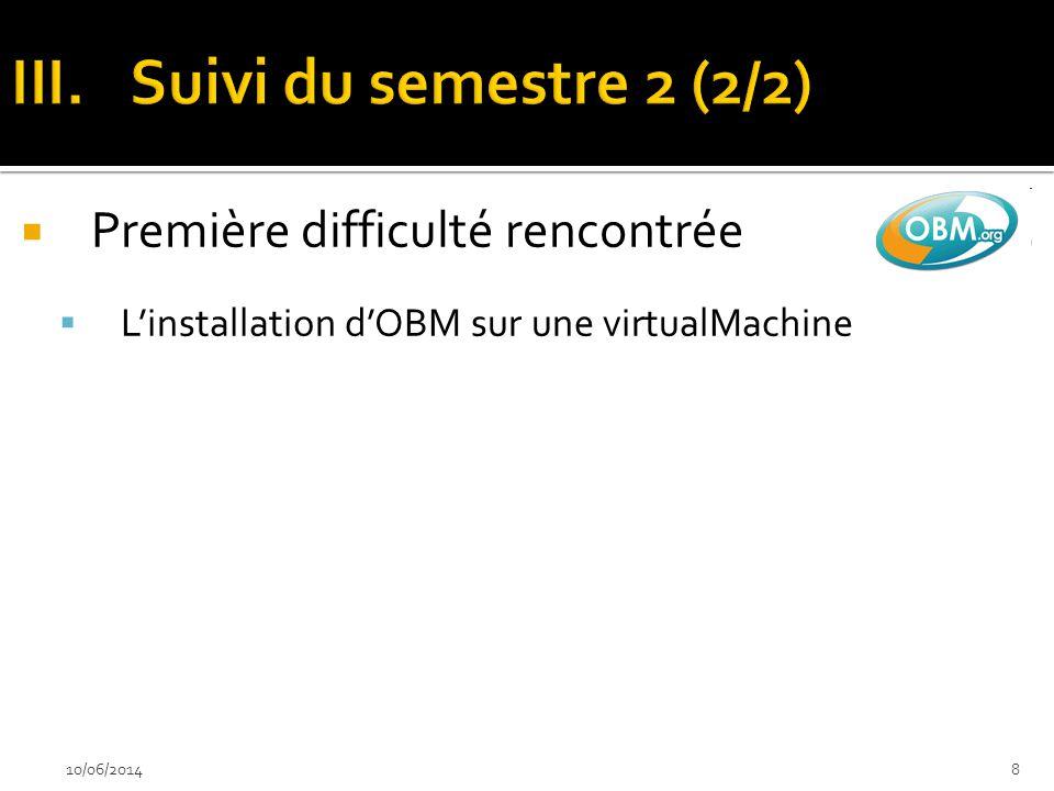 Première difficulté rencontrée Linstallation dOBM sur une virtualMachine 10/06/20148