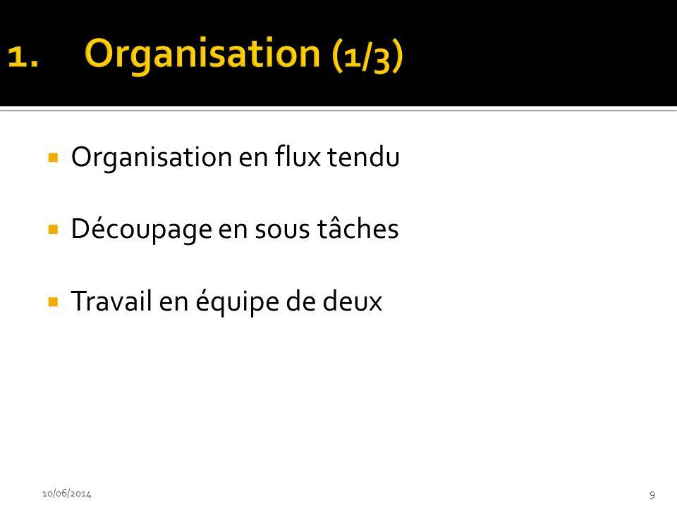 9 Organisation en flux tendu Découpage en sous tâches Travail en équipe de deux