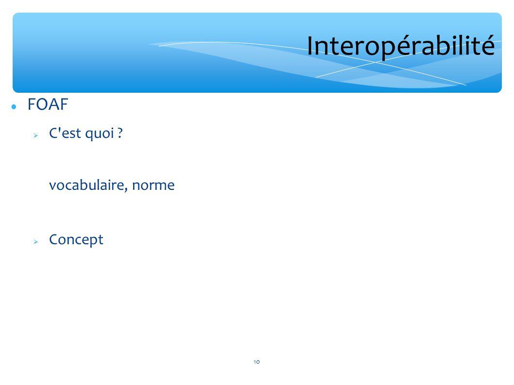 FOAF C'est quoi ? vocabulaire, norme Concept Interopérabilité 10