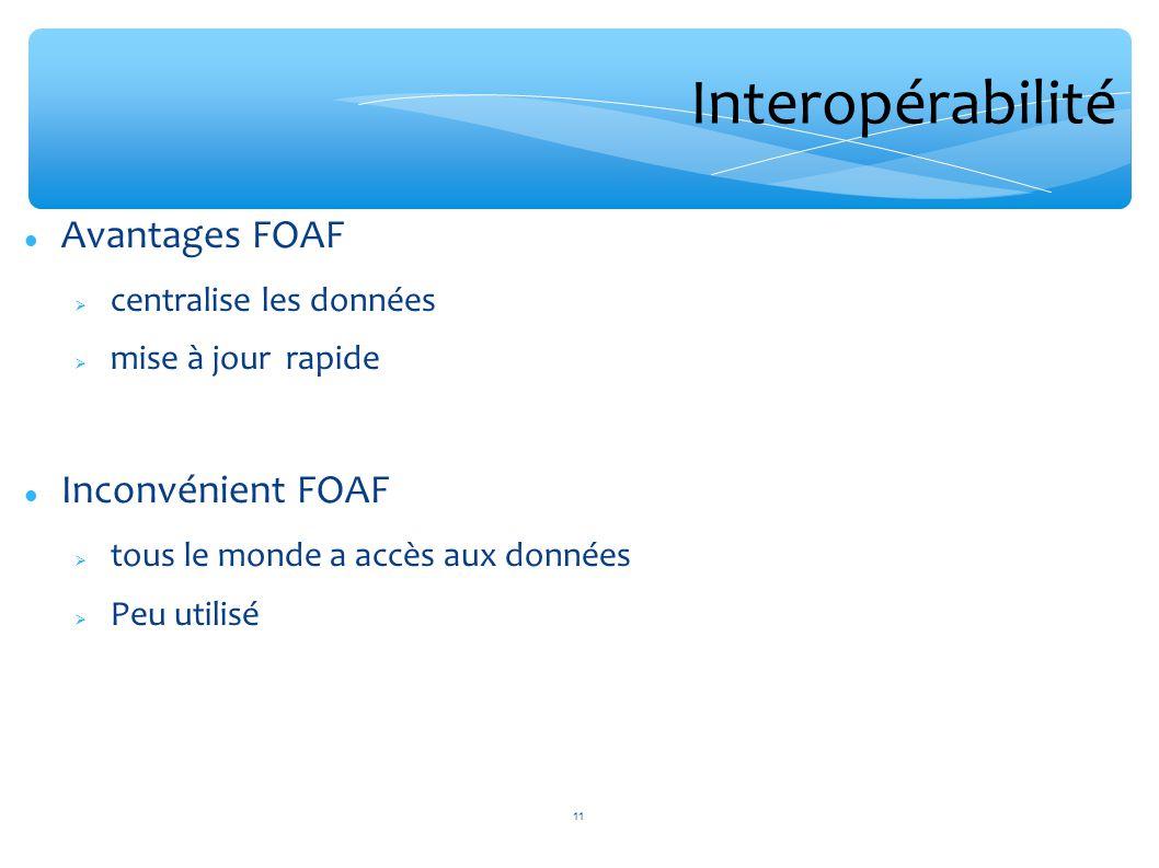 Avantages FOAF centralise les données mise à jour rapide Inconvénient FOAF tous le monde a accès aux données Peu utilisé Interopérabilité 11