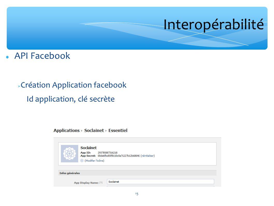 API Facebook Création Application facebook Id application, clé secrète Interopérabilité 15