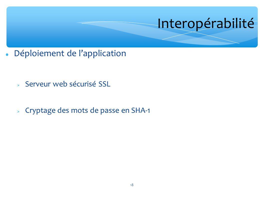 18 Interopérabilité Déploiement de lapplication Serveur web sécurisé SSL Cryptage des mots de passe en SHA-1