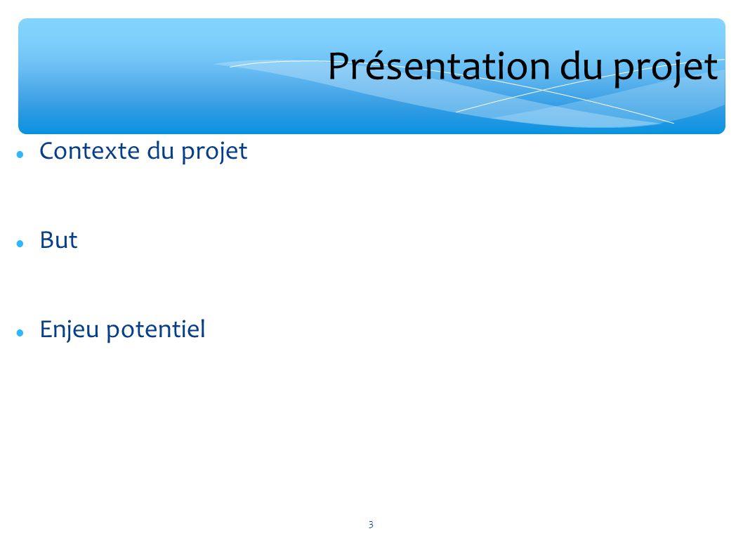 Présentation du projet Contexte du projet But Enjeu potentiel 3