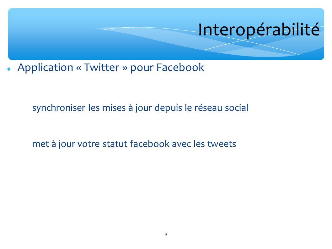 Interopérabilité Application « Twitter » pour Facebook synchroniser les mises à jour depuis le réseau social met à jour votre statut facebook avec les