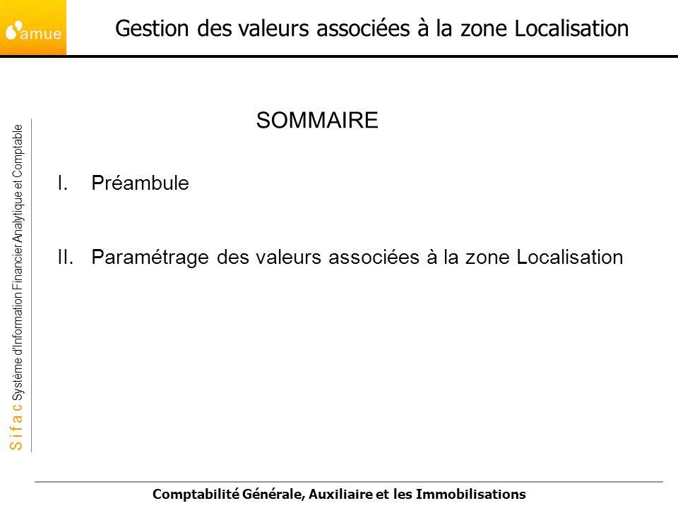 S i f a c Système dInformation Financier Analytique et Comptable Comptabilité Générale, Auxiliaire et les Immobilisations Pour identifier lemplacement dune immobilisation, deux zones sont disponibles dans la fiche immobilisation la zone localisation - zone contrôlée en fonction dune liste définie par létablissement en personnalisation la zone local – zone non contrôlée Ces deux zones sont facultatives et peuvent donc être renseignées soit lors de la création de la fiche immobilisation soit a posteriori par un traitement en modification unitaire ou en masse (via réserve de travail) La zone localisation (à linverse de la zone local) étant contrôlée, elle doit donner à la définition par paramétrage dune liste de valeurs associée – objet du présent mode opératoire.