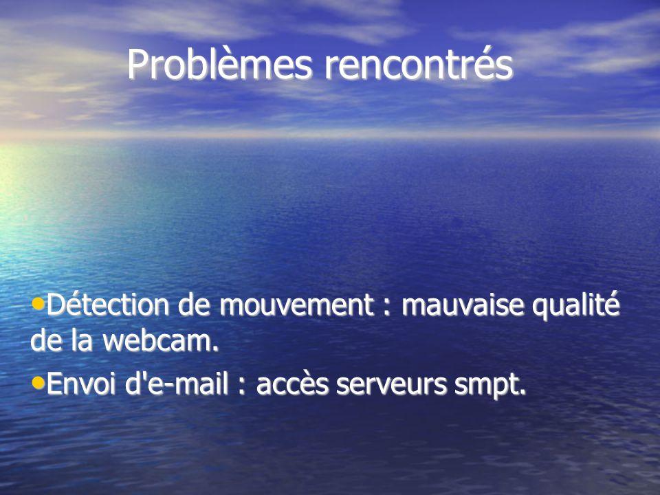 Problèmes rencontrés Détection de mouvement : mauvaise qualité de la webcam. Détection de mouvement : mauvaise qualité de la webcam. Envoi d'e-mail :