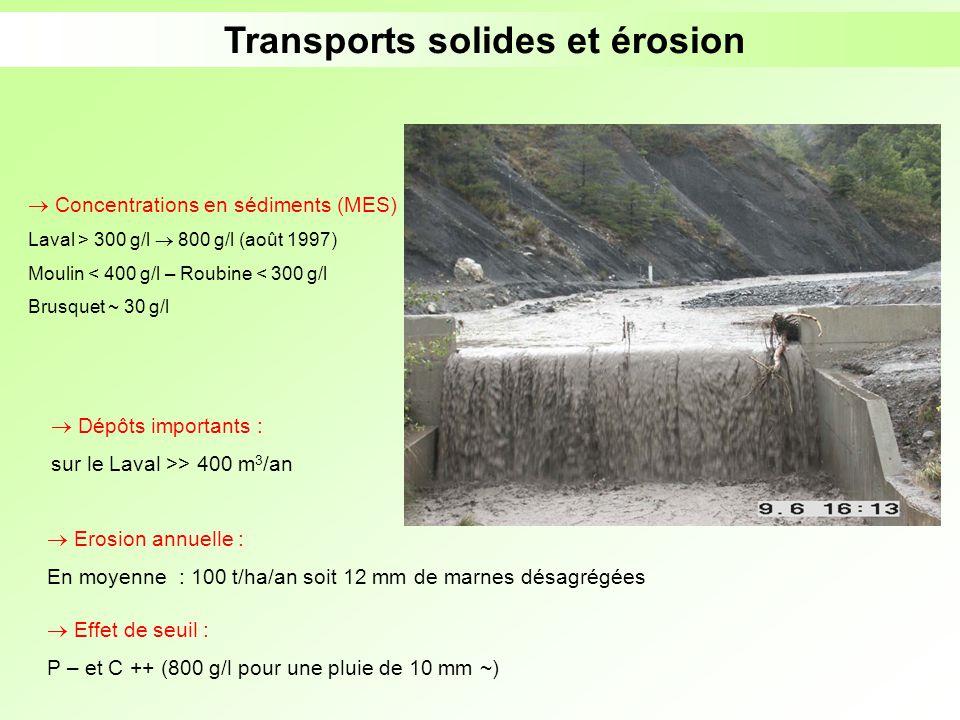 Transports solides et érosion Concentrations en sédiments (MES) Laval > 300 g/l 800 g/l (août 1997) Moulin < 400 g/l – Roubine < 300 g/l Brusquet ~ 30