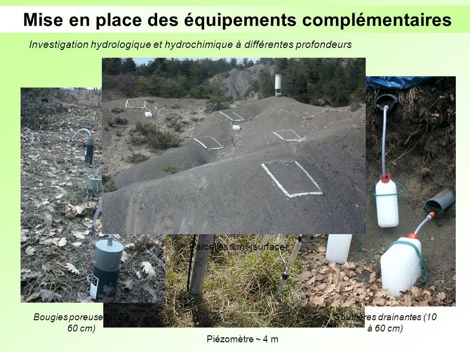 Piézomètre ~ 4 m Mise en place des équipements complémentaires Investigation hydrologique et hydrochimique à différentes profondeurs Gouttières draina
