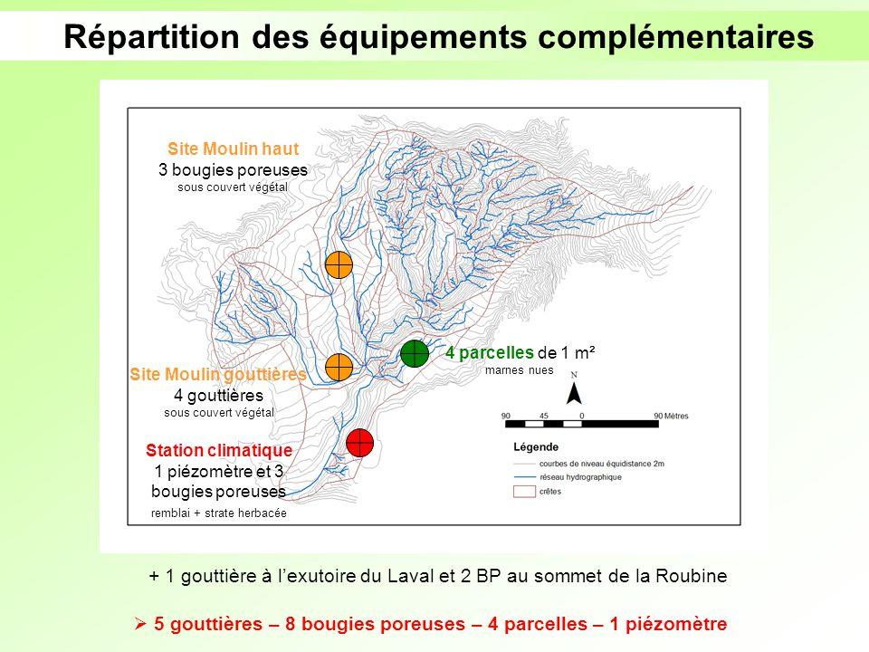 Répartition des équipements complémentaires 4 parcelles de 1 m² marnes nues Station climatique 1 piézomètre et 3 bougies poreuses remblai + strate her