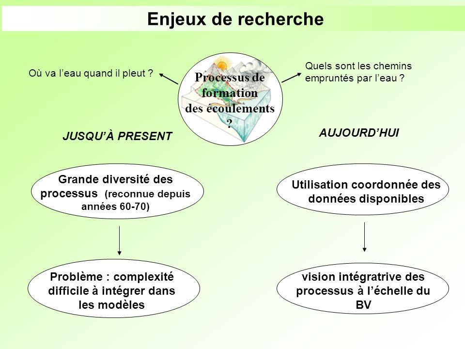 Objectifs Processus de formation des écoulements .
