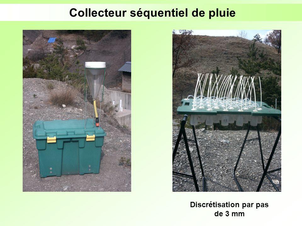 Collecteur séquentiel de pluie Discrétisation par pas de 3 mm