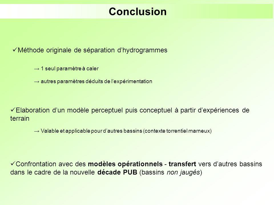 Conclusion Méthode originale de séparation dhydrogrammes Confrontation avec des modèles opérationnels - transfert vers dautres bassins dans le cadre d