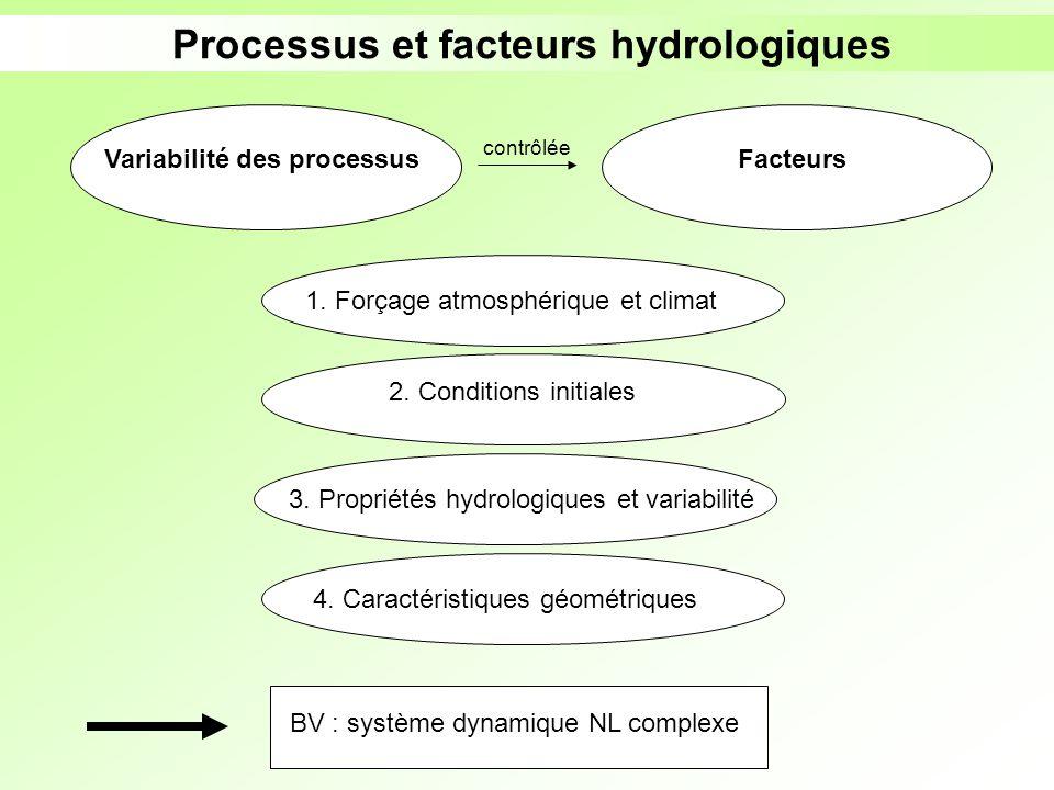 Processus et facteurs hydrologiques 1. Forçage atmosphérique et climat 2. Conditions initiales 3. Propriétés hydrologiques et variabilité4. Caractéris