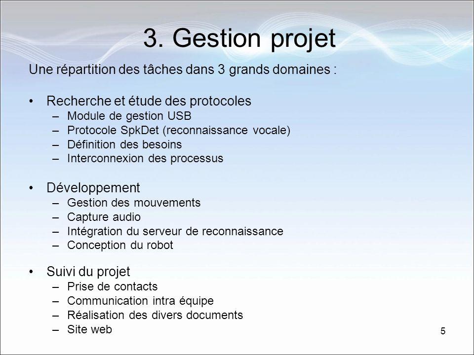 5 3. Gestion projet Une répartition des tâches dans 3 grands domaines : Recherche et étude des protocoles –Module de gestion USB –Protocole SpkDet (re