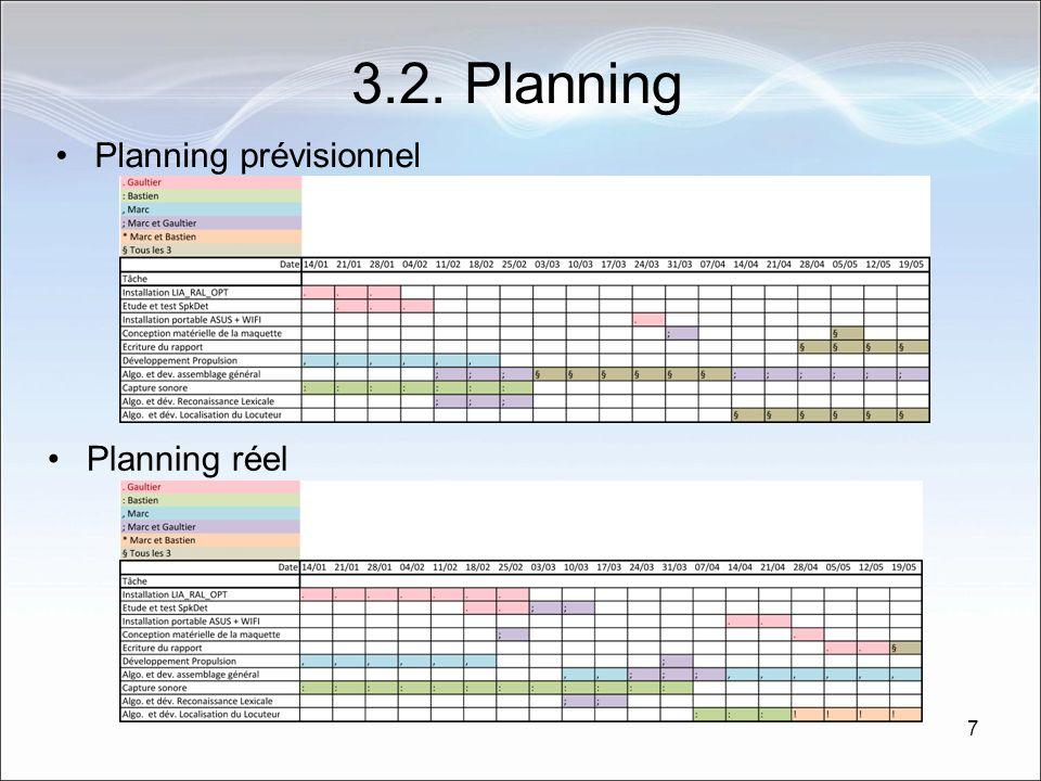 7 3.2. Planning Planning prévisionnel Planning réel