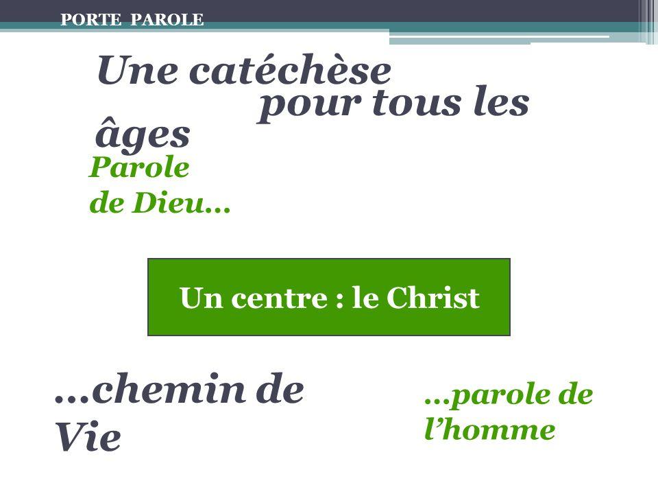 Une catéchèse pour tous les âges …chemin de Vie …parole de lhomme Un centre : le Christ PORTE PAROLE Parole de Dieu…