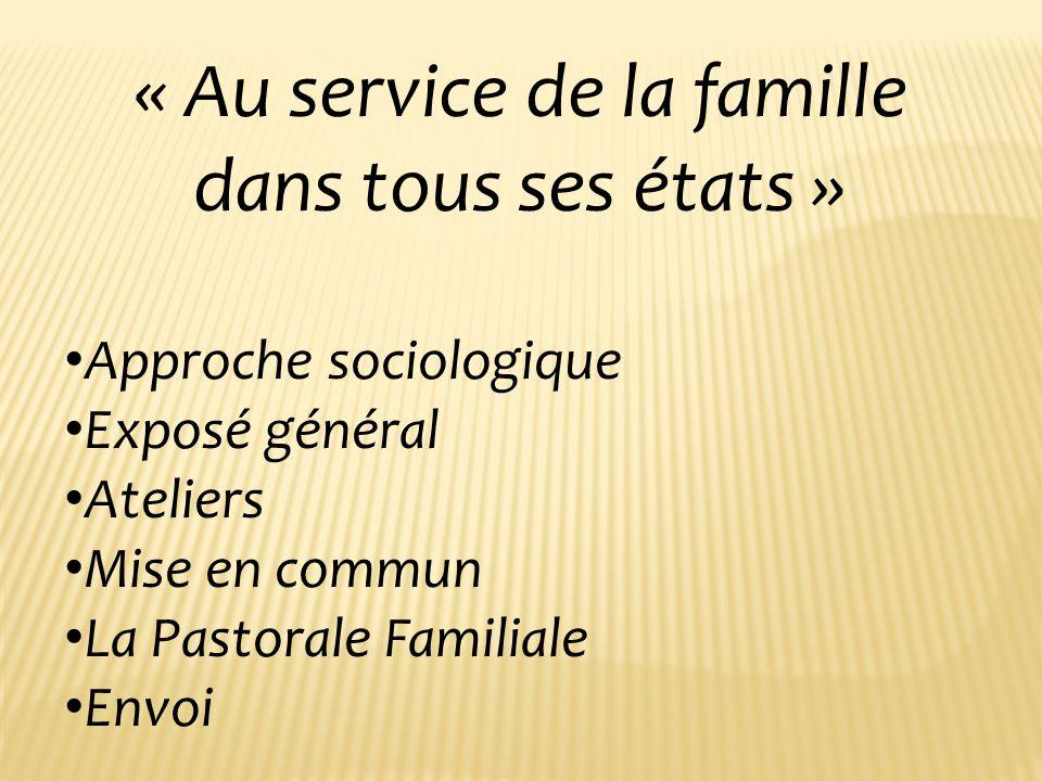 « Au service de la famille dans tous ses états » Approche sociologique Exposé général Ateliers Mise en commun La Pastorale Familiale Envoi