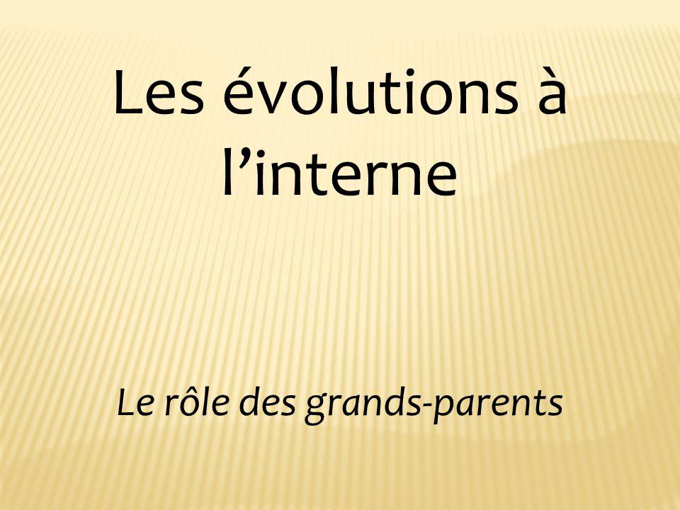 Les évolutions à linterne Le rôle des grands-parents