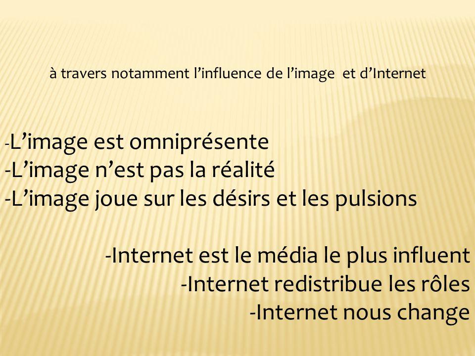 à travers notamment linfluence de limage et dInternet - Limage est omniprésente -Limage nest pas la réalité -Limage joue sur les désirs et les pulsions -Internet est le média le plus influent -Internet redistribue les rôles -Internet nous change