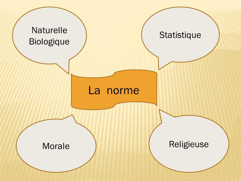La norme Naturelle Biologique Statistique Morale Religieuse