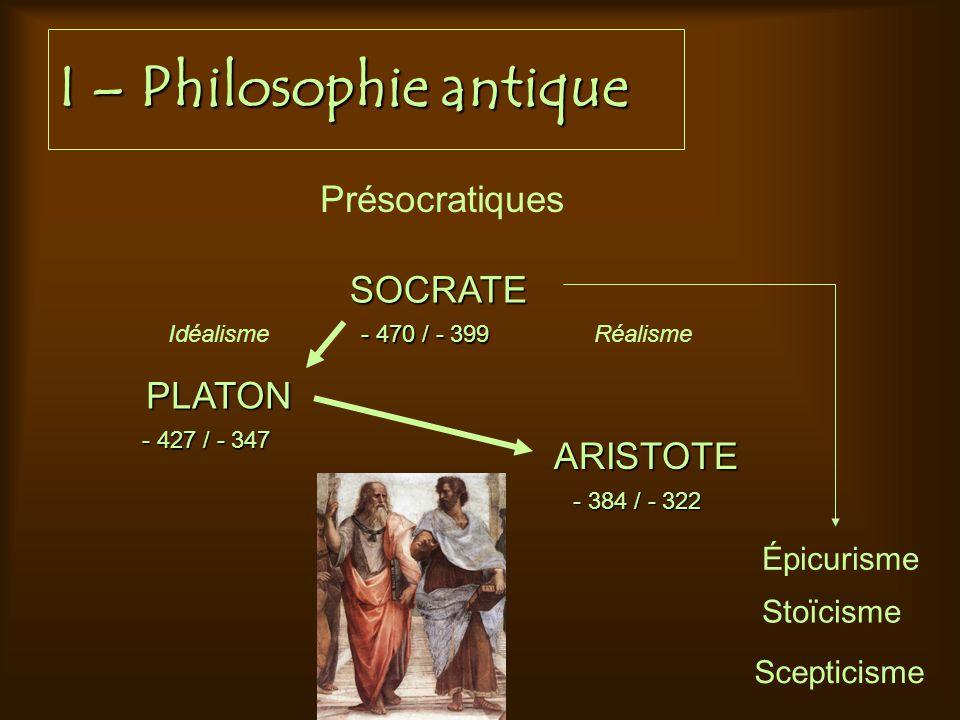 Présocratiques SOCRATE PLATON ARISTOTE Épicurisme Stoïcisme Scepticisme I – Philosophie antique - 470 / - 399 - 427 / - 347 - 384 / - 322 IdéalismeRéa