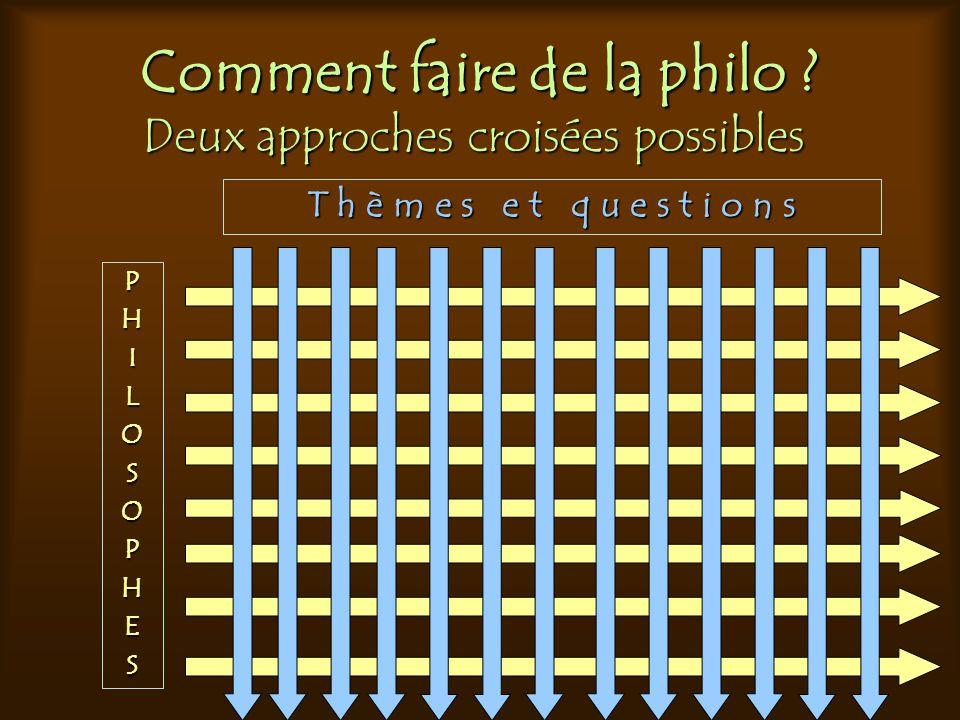 Comment faire de la philo ? Deux approches croisées possibles T h è m e s e t q u e s t i o n s PHILOSOPHES