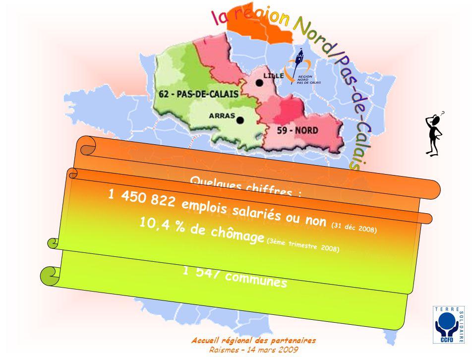 Accueil régional des partenaires Raismes – 14 mars 2009 Quelques chiffres : 12 414 km 2 ( 2,3% de la France) 4 millions dhabitants (6,25% de la population française) 326 habitants/km 2 1 547 communes 1 450 822 emplois salariés ou non (31 déc 2008) 10,4 % de chômage (3ème trimestre 2008)