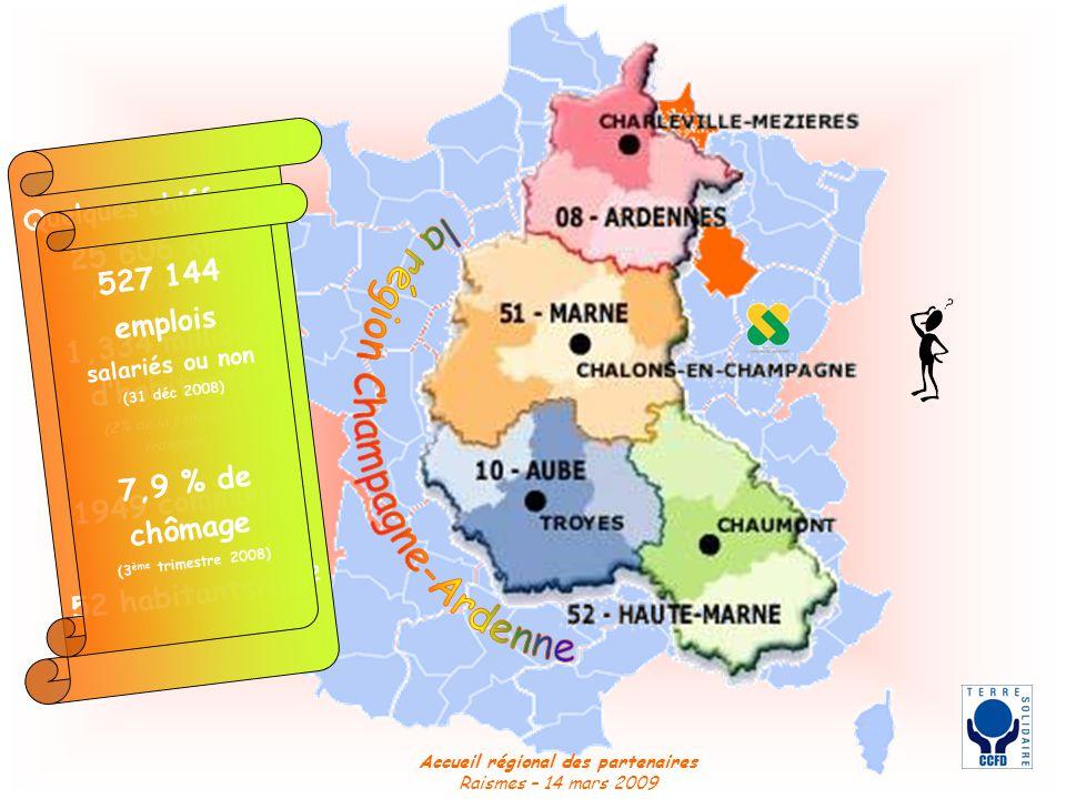 Accueil régional des partenaires Raismes – 14 mars 2009 Quelques chiffres : 25 606 km 2 (4,6% de la France) 1,334 millions dhabitants (2% de la population française) 1949 communes 52 habitants/km 2 527 144 emplois salariés ou non (31 déc 2008) 7,9 % de chômage (3 ème trimestre 2008)