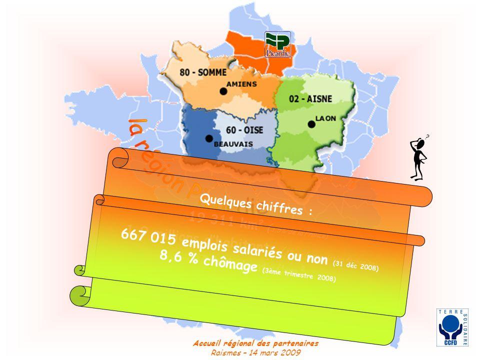 Accueil régional des partenaires Raismes – 14 mars 2009 Quelques chiffres : 19 311 km 2 ( 3,5% de la France) 1,9 millions dhabitants ( 3% de la population française) 97 habitants/km² 2 291 communes 667 015 emplois salariés ou non (31 déc 2008) 8,6 % chômage (3ème trimestre 2008)