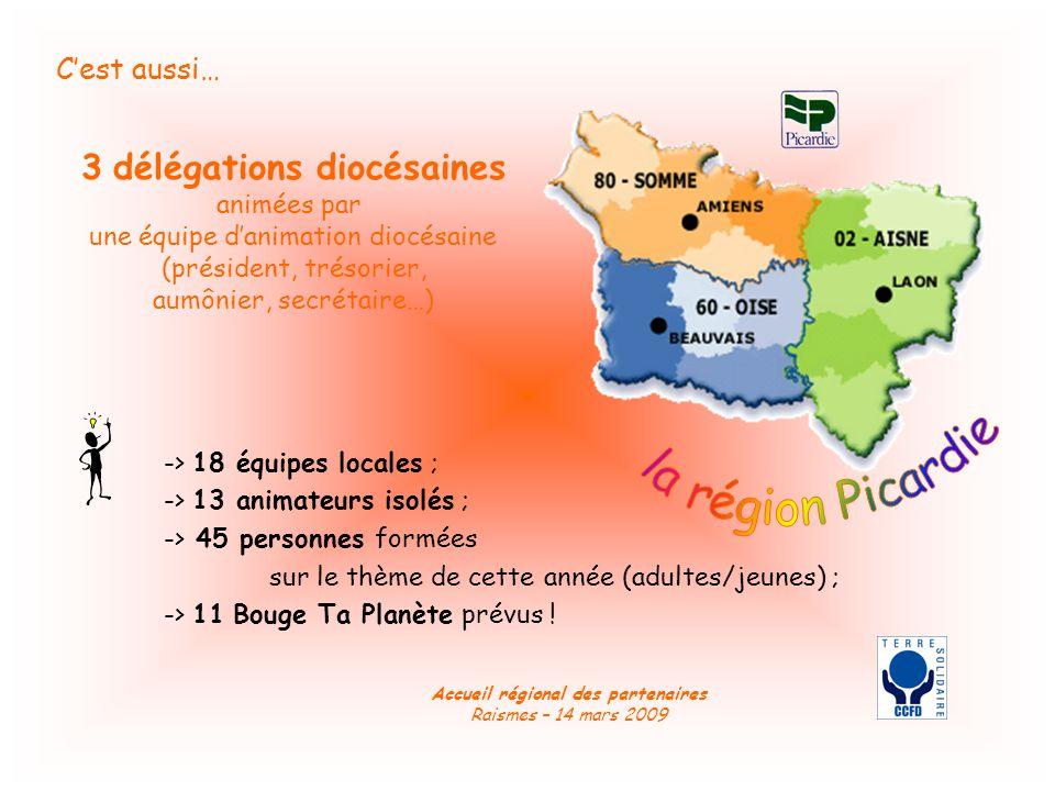 Cest aussi… 3 délégations diocésaines animées par une équipe danimation diocésaine (président, trésorier, aumônier, secrétaire…) Accueil régional des partenaires Raismes – 14 mars 2009 -> 18 équipes locales ; -> 13 animateurs isolés ; ->-> 45 personnes formées sur le thème de cette année (adultes/jeunes) ; -> 11 Bouge Ta Planète prévus !