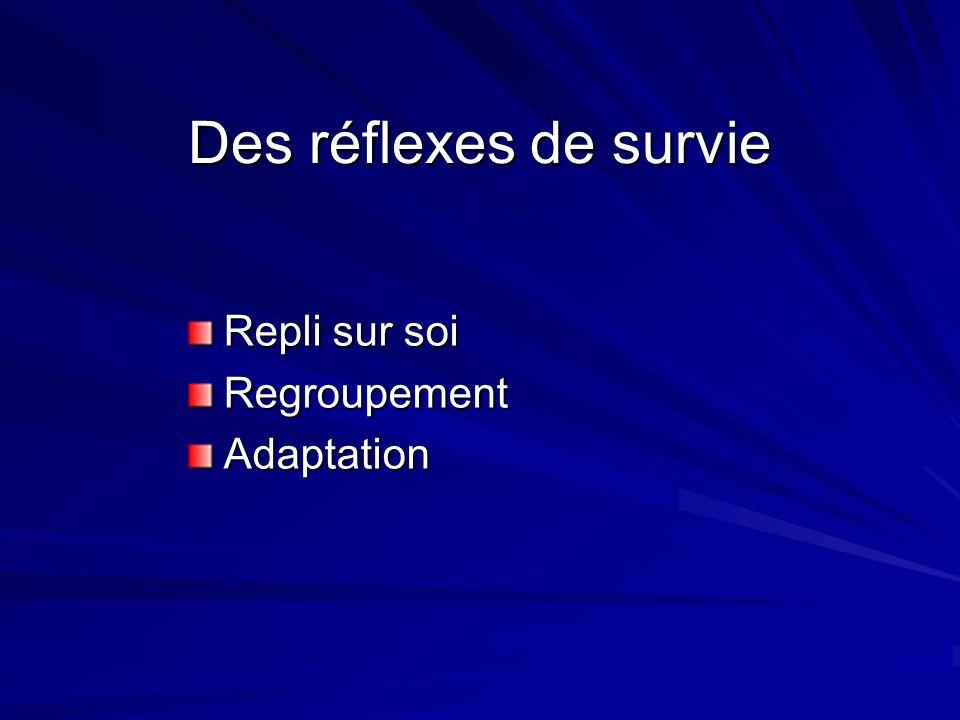 Des réflexes de survie Repli sur soi RegroupementAdaptation