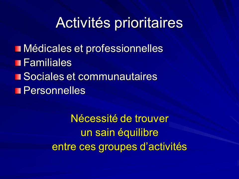Activités prioritaires Médicales et professionnelles Familiales Sociales et communautaires Personnelles Nécessité de trouver un sain équilibre entre ces groupes dactivités