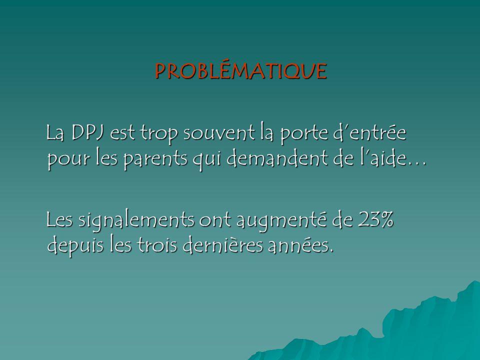 PROBLÉMATIQUE La DPJ est trop souvent la porte dentrée pour les parents qui demandent de laide… La DPJ est trop souvent la porte dentrée pour les parents qui demandent de laide… Les signalements ont augmenté de 23% depuis les trois dernières années.