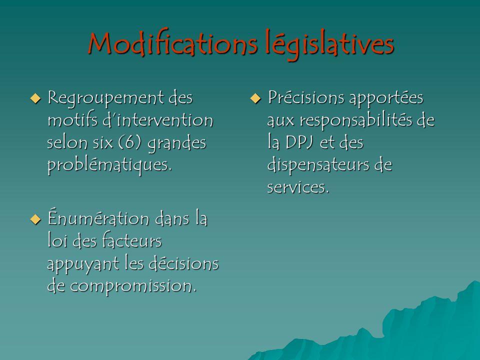 Modifications législatives Regroupement des motifs dintervention selon six (6) grandes problématiques.