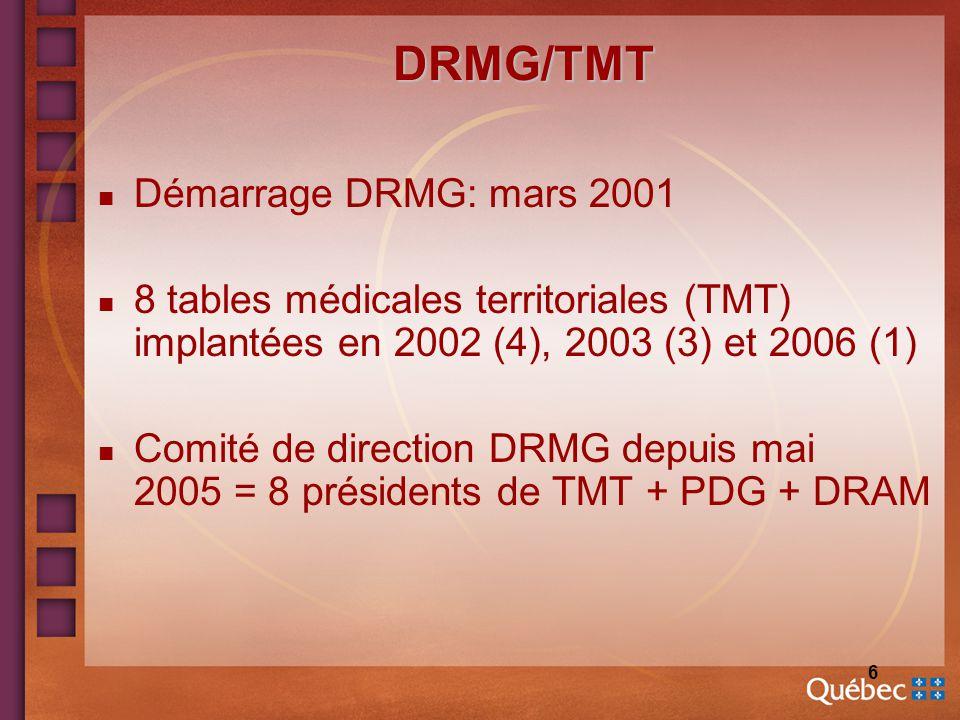 6 DRMG/TMT n Démarrage DRMG: mars 2001 n 8 tables médicales territoriales (TMT) implantées en 2002 (4), 2003 (3) et 2006 (1) n Comité de direction DRMG depuis mai 2005 = 8 présidents de TMT + PDG + DRAM
