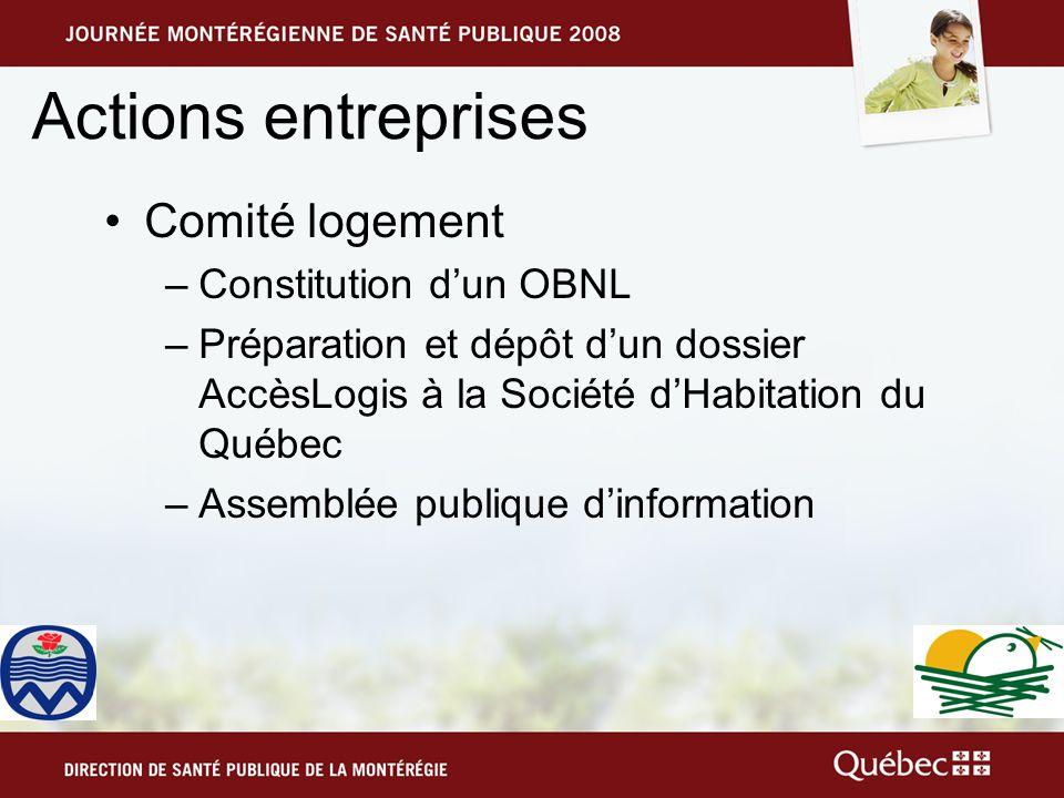Actions entreprises Comité logement –Constitution dun OBNL –Préparation et dépôt dun dossier AccèsLogis à la Société dHabitation du Québec –Assemblée publique dinformation