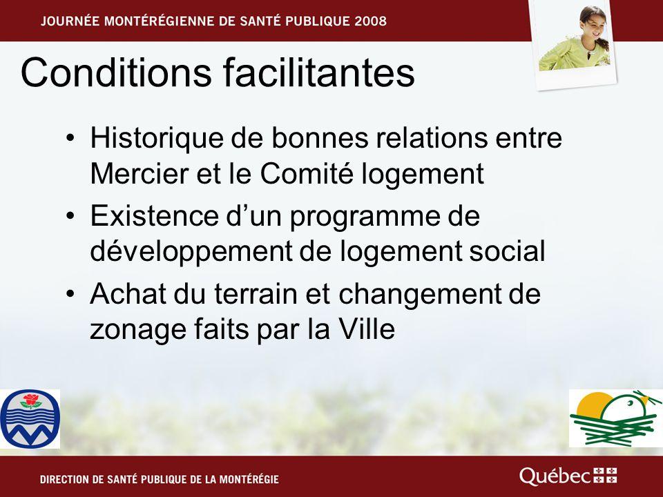 Conditions facilitantes Historique de bonnes relations entre Mercier et le Comité logement Existence dun programme de développement de logement social Achat du terrain et changement de zonage faits par la Ville