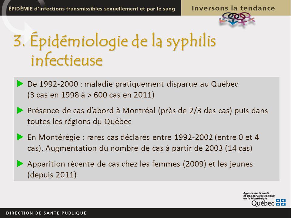 De 1992-2000 : maladie pratiquement disparue au Québec (3 cas en 1998 à > 600 cas en 2011) Présence de cas dabord à Montréal (près de 2/3 des cas) pui