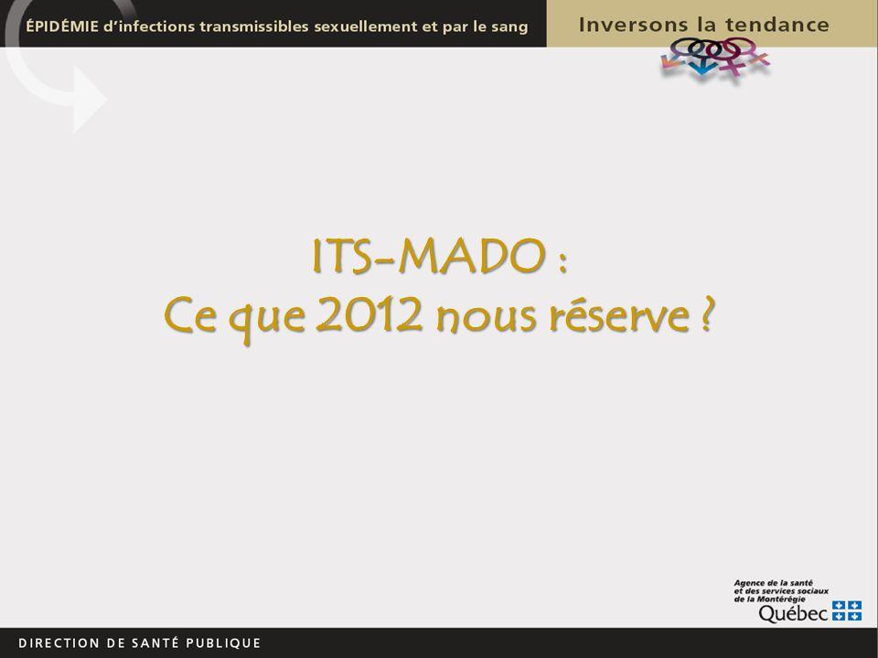 ITS-MADO : Ce que 2012 nous réserve ?