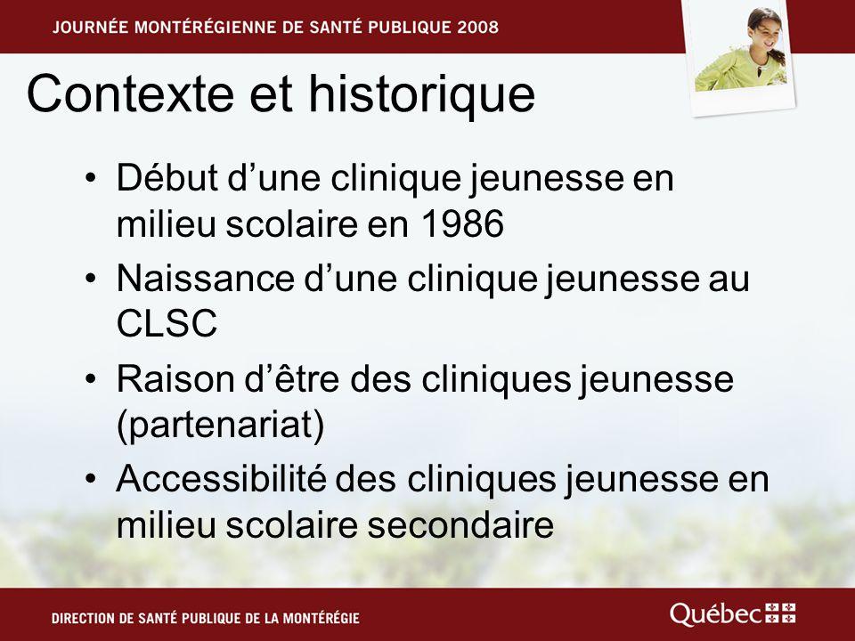 Contexte et historique Début dune clinique jeunesse en milieu scolaire en 1986 Naissance dune clinique jeunesse au CLSC Raison dêtre des cliniques jeu