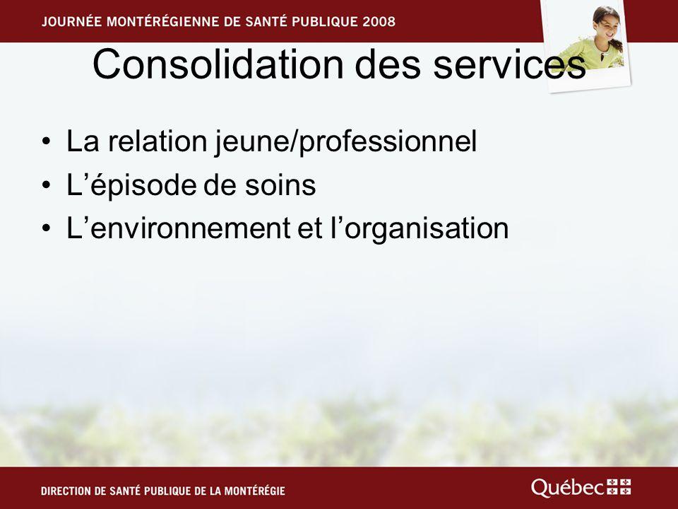 Consolidation des services La relation jeune/professionnel Lépisode de soins Lenvironnement et lorganisation