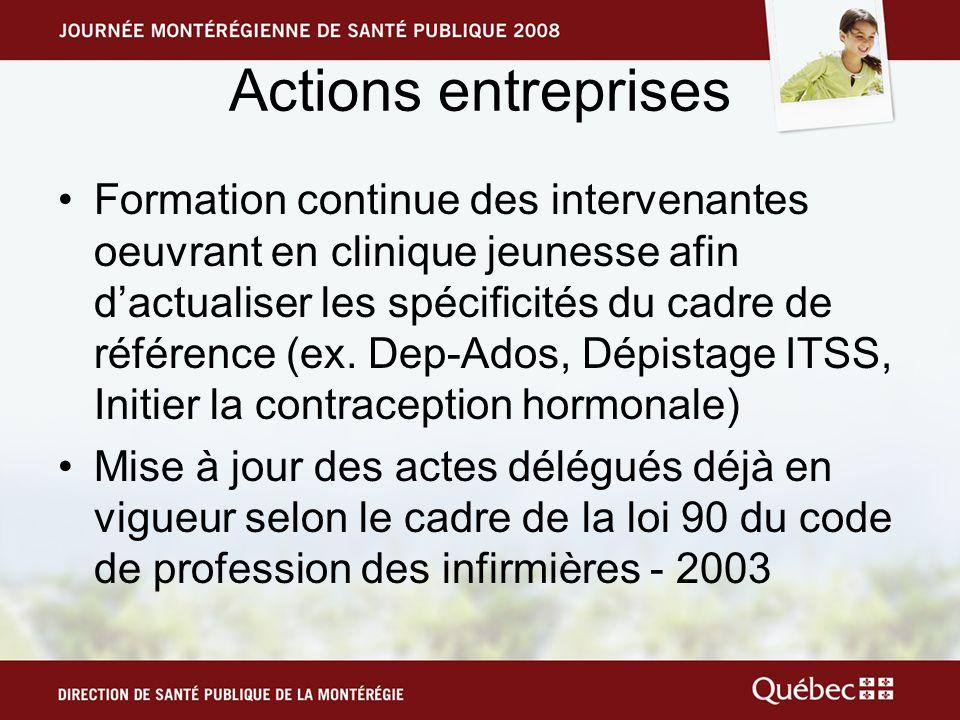 Actions entreprises Formation continue des intervenantes oeuvrant en clinique jeunesse afin dactualiser les spécificités du cadre de référence (ex. De