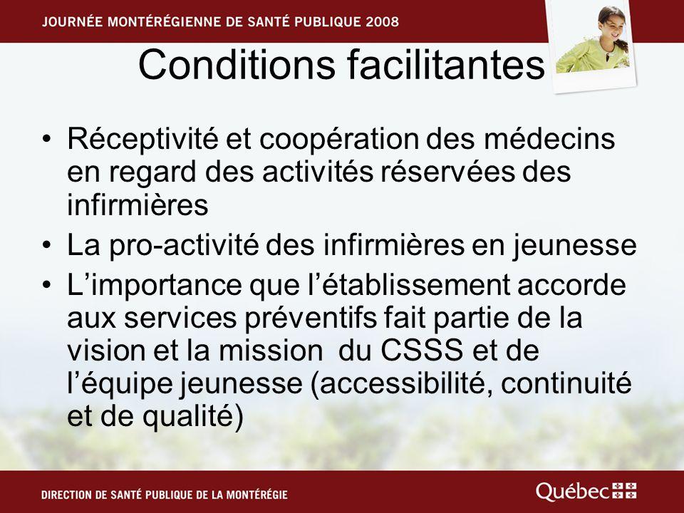 Conditions facilitantes Réceptivité et coopération des médecins en regard des activités réservées des infirmières La pro-activité des infirmières en j