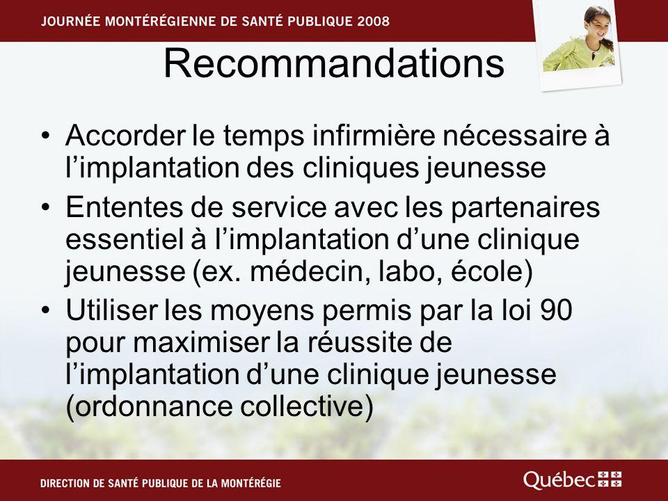 Recommandations Accorder le temps infirmière nécessaire à limplantation des cliniques jeunesse Ententes de service avec les partenaires essentiel à li