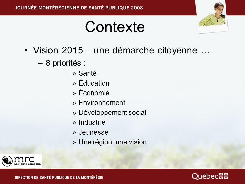 Contexte Vision 2015 – une démarche citoyenne … –8 priorités : »Santé »Éducation »Économie »Environnement »Développement social »Industrie »Jeunesse »Une région, une vision