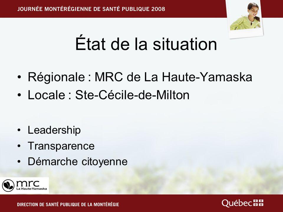 État de la situation Régionale : MRC de La Haute-Yamaska Locale : Ste-Cécile-de-Milton Leadership Transparence Démarche citoyenne