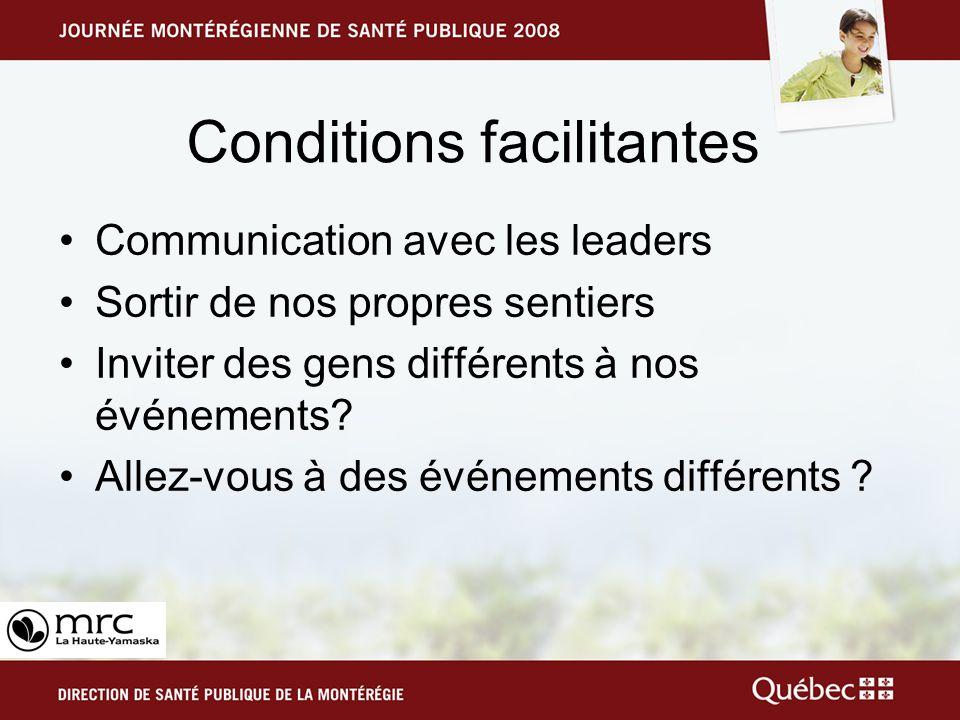 Conditions facilitantes Communication avec les leaders Sortir de nos propres sentiers Inviter des gens différents à nos événements.
