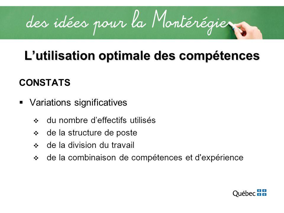 Lutilisation optimale des compétences CONSTATS Variations significatives du nombre deffectifs utilisés de la structure de poste de la division du trav