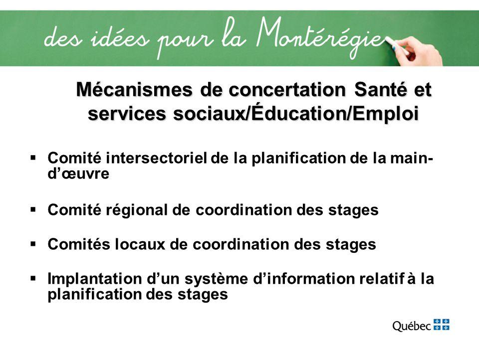 Mécanismes de concertation Santé et services sociaux/Éducation/Emploi Comité intersectoriel de la planification de la main- dœuvre Comité régional de