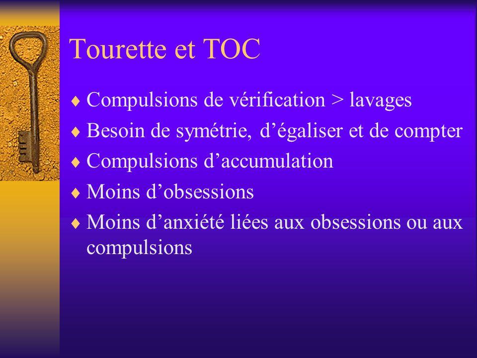 Tourette et TOC Compulsions de vérification > lavages Besoin de symétrie, dégaliser et de compter Compulsions daccumulation Moins dobsessions Moins da